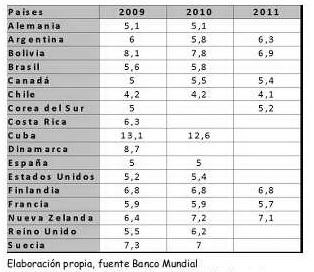 Editorial - Pisoni y Moreira - Marzo - Abril 2015 - Imagen 4