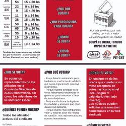 ¿Qué se vota, cómo y dónde? Elecciones de ADES Montevideo 2019